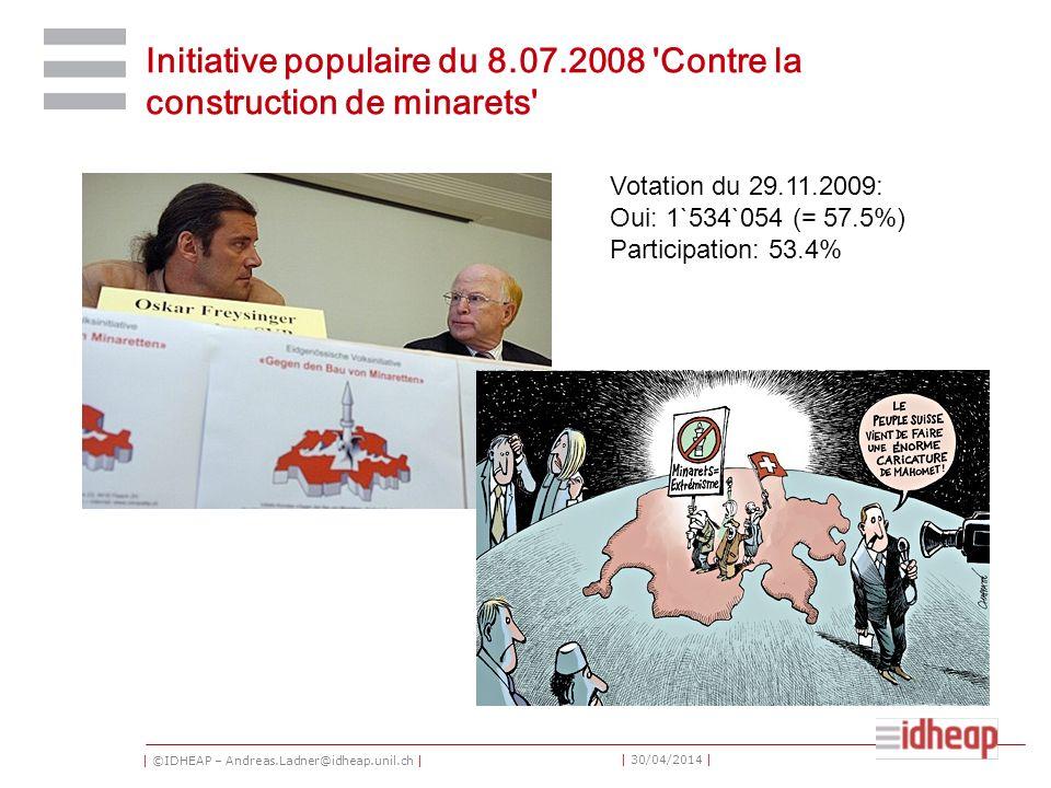| ©IDHEAP – Andreas.Ladner@idheap.unil.ch | | 30/04/2014 | Initiative populaire du 8.07.2008 Contre la construction de minarets Votation du 29.11.2009: Oui: 1`534`054 (= 57.5%) Participation: 53.4%