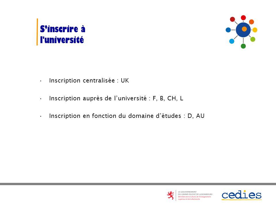 Inscription centralisée : UK Inscription auprès de luniversité : F, B, CH, L Inscription en fonction du domaine détudes : D, AU Sinscrire à l université