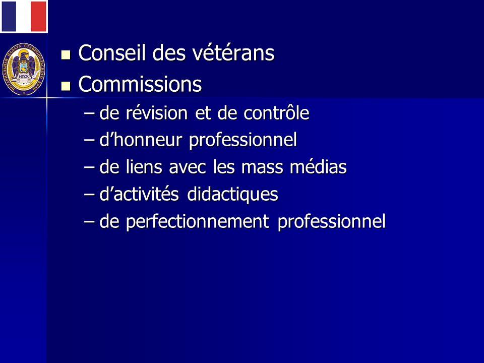 Conseil des vétérans Conseil des vétérans Commissions Commissions –de révision et de contrôle –dhonneur professionnel –de liens avec les mass médias –dactivités didactiques –de perfectionnement professionnel