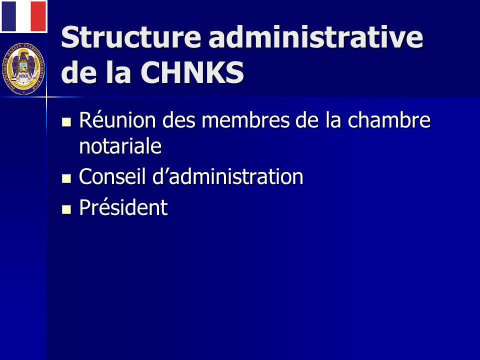 Structure administrative de la CHNKS Réunion des membres de la chambre notariale Réunion des membres de la chambre notariale Conseil dadministration Conseil dadministration Président Président