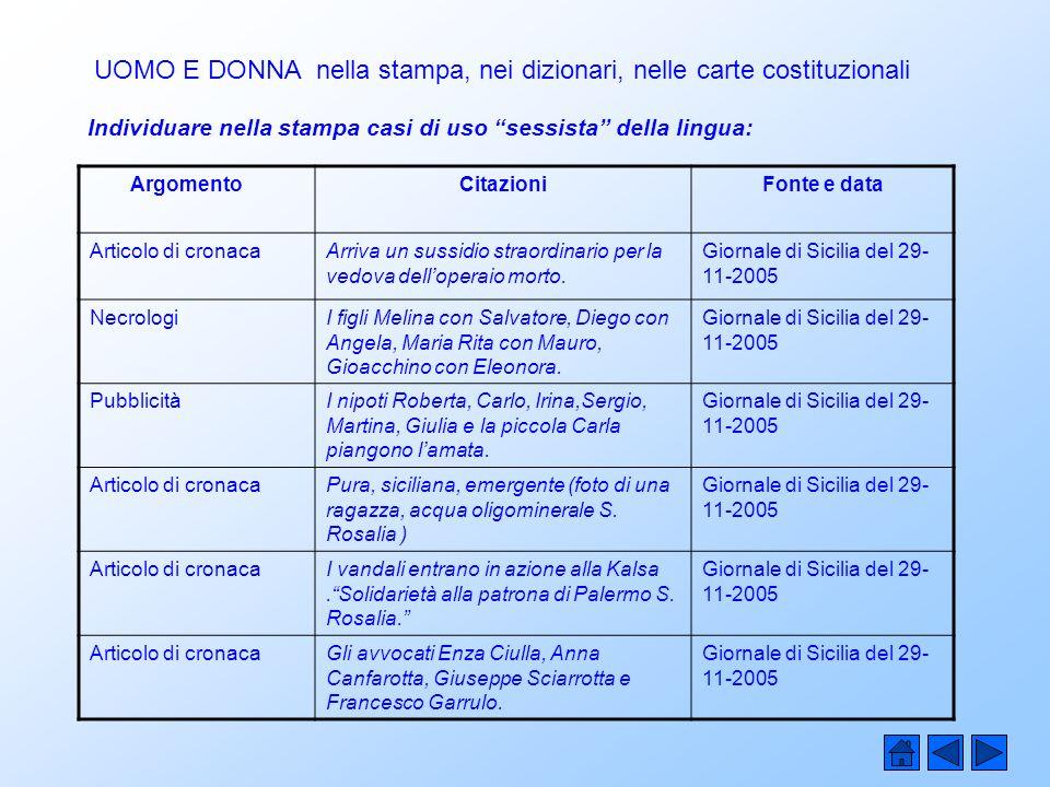 ArgomentoCitazioniFonte e data Articolo di cronacaArriva un sussidio straordinario per la vedova delloperaio morto.
