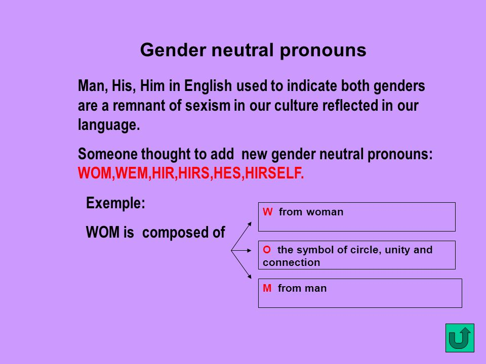 Gender neutral pronouns Man, His, Him in English used to indicate both genders are a remnant of sexism in our culture reflected in our language. Someo