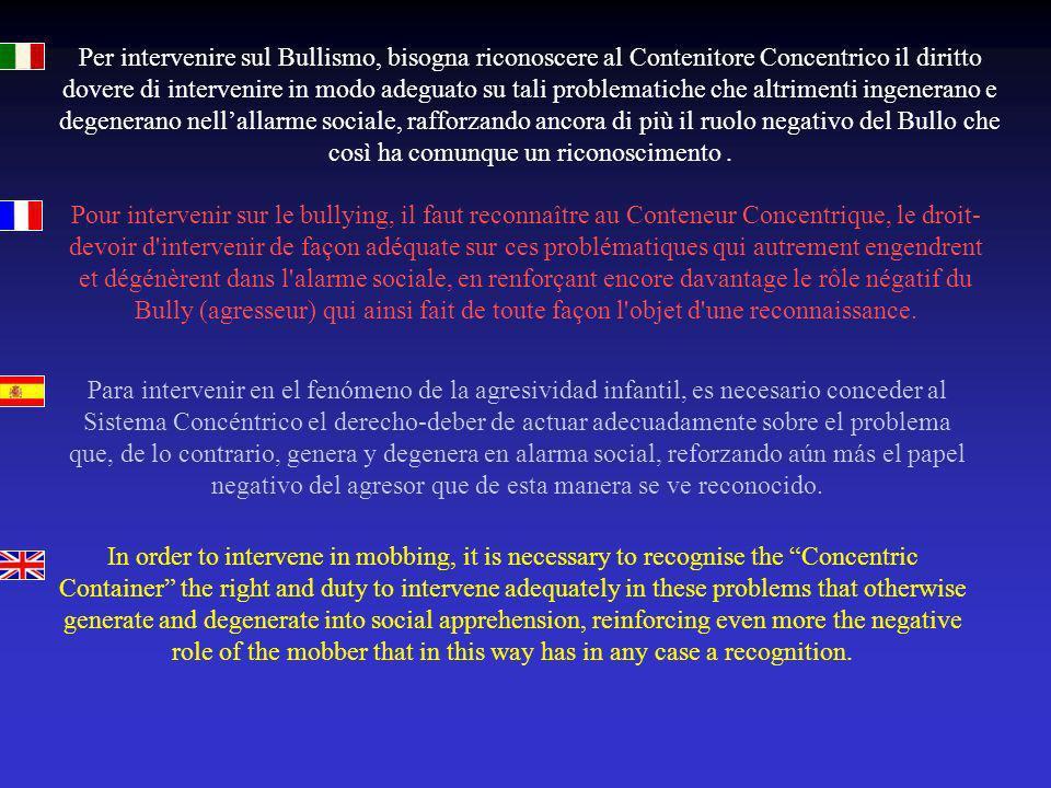 Per intervenire sul Bullismo, bisogna riconoscere al Contenitore Concentrico il diritto dovere di intervenire in modo adeguato su tali problematiche c