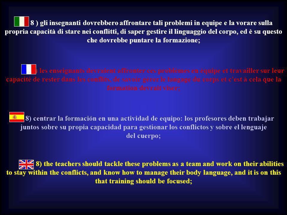 8 ) gli insegnanti dovrebbero affrontare tali problemi in equipe e la vorare sulla propria capacità di stare nei conflitti, di saper gestire il lingua