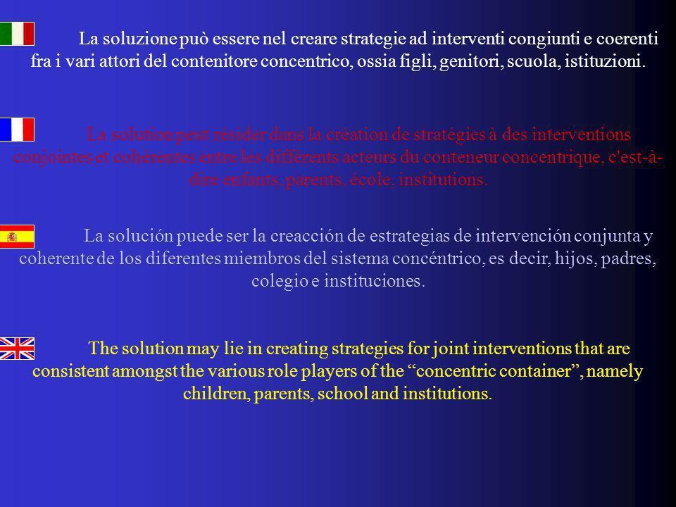 La soluzione può essere nel creare strategie ad interventi congiunti e coerenti fra i vari attori del contenitore concentrico, ossia figli, genitori,