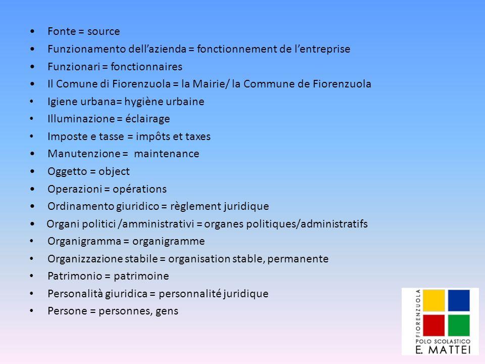 Fonte = source Funzionamento dellazienda = fonctionnement de lentreprise Funzionari = fonctionnaires Il Comune di Fiorenzuola = la Mairie/ la Commune