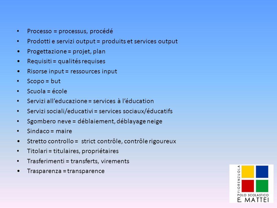 Processo = processus, procédé Prodotti e servizi output = produits et services output Progettazione = projet, plan Requisiti = qualités requises Risor
