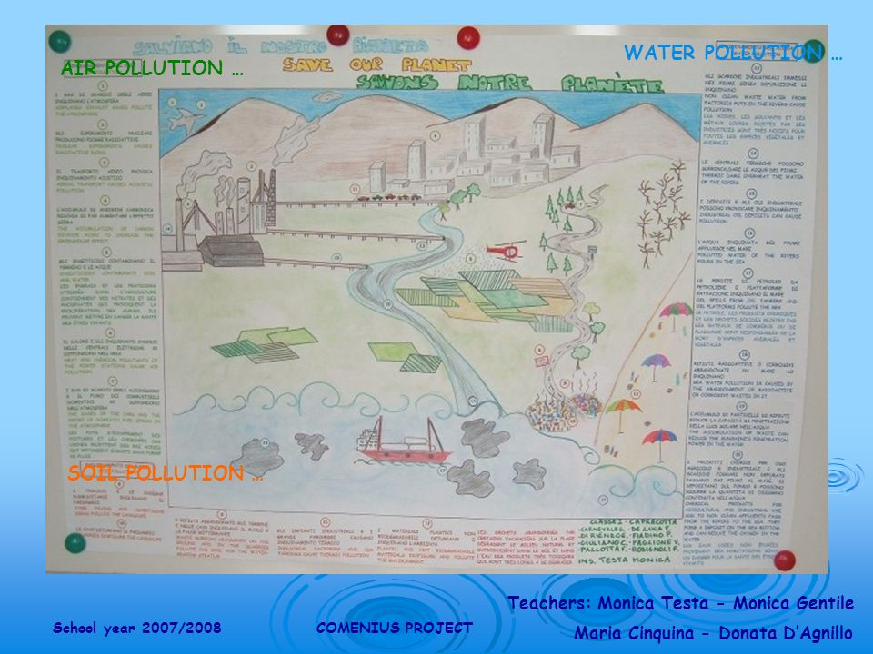 Teachers: Monica Testa - Monica Gentile Maria Cinquina - Donata DAgnillo School year 2007/2008COMENIUS PROJECT AIR POLLUTION … SOIL POLLUTION … WATER POLLUTION …