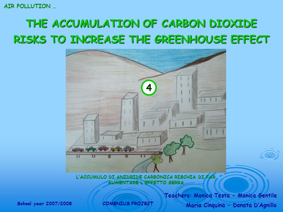 Teachers: Monica Testa - Monica Gentile Maria Cinquina - Donata DAgnillo School year 2007/2008COMENIUS PROJECT AIR POLLUTION … THE ACCUMULATION OF CARBON DIOXIDE RISKS TO INCREASE THE GREENHOUSE EFFECT LACCUMULO DI ANIDRIDE CARBONICA RISCHIA DI FAR AUMENTARE LEFFETTO SERRA 4