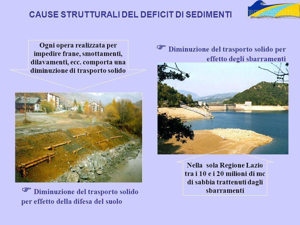 Nella sola Regione Lazio tra i 10 e i 20 milioni di mc di sabbia trattenuti dagli sbarramenti Ogni opera realizzata per impedire frane, smottamenti, d