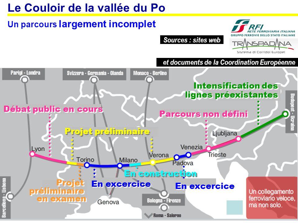 Le Couloir de la vallée du Po Un parcours largement incomplet Sources : sites web En excercice Projet préliminaire Parcours non défini Intensification