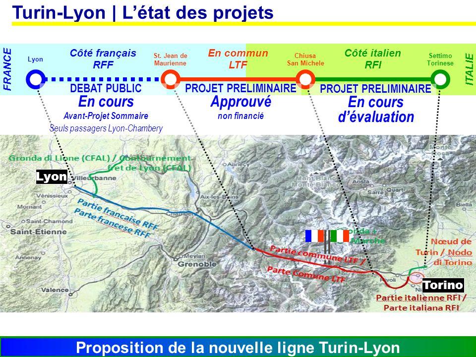 Turin-Lyon | Létat des projets Côté françaisCôté italienEn commun RFFRFILTF Lyon St. Jean de Maurienne Chiusa San Michele Settimo Torinese ITALIE FRAN