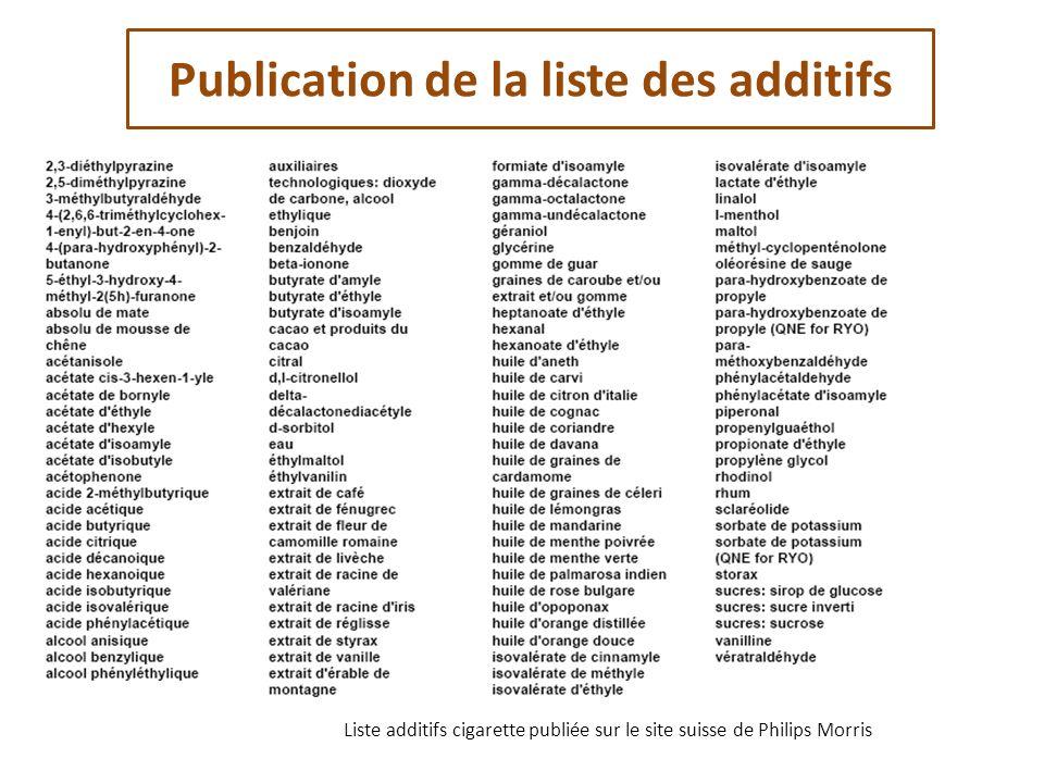 Publication de la liste des additifs Liste additifs cigarette publiée sur le site suisse de Philips Morris