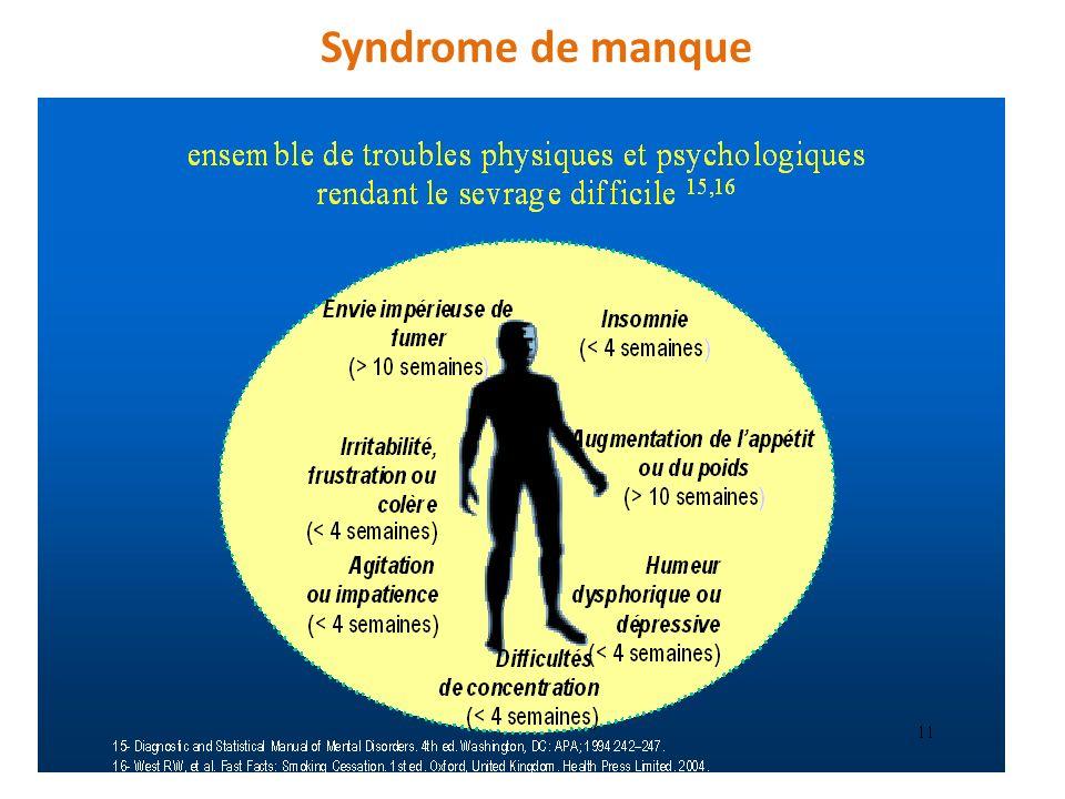 Laure-Anne Bernard CH Dinan Syndrome de manque