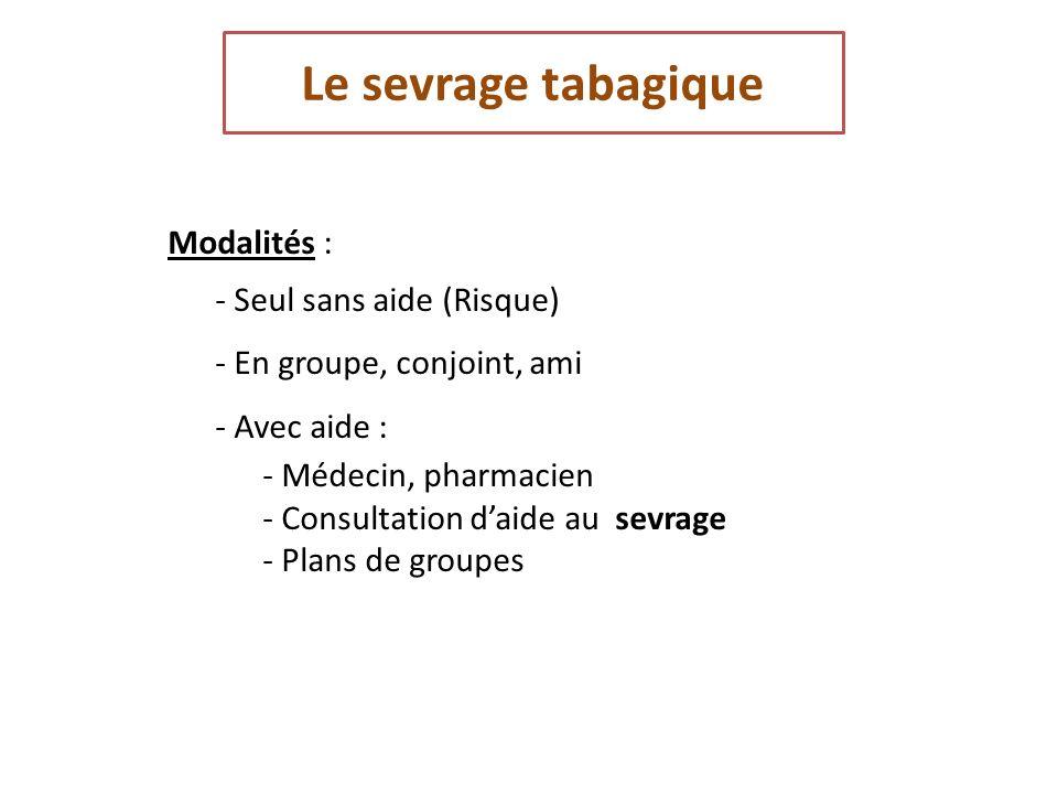 Le sevrage tabagique Modalités : - Seul sans aide (Risque) - En groupe, conjoint, ami - Avec aide : - Médecin, pharmacien - Consultation daide au sevrage - Plans de groupes