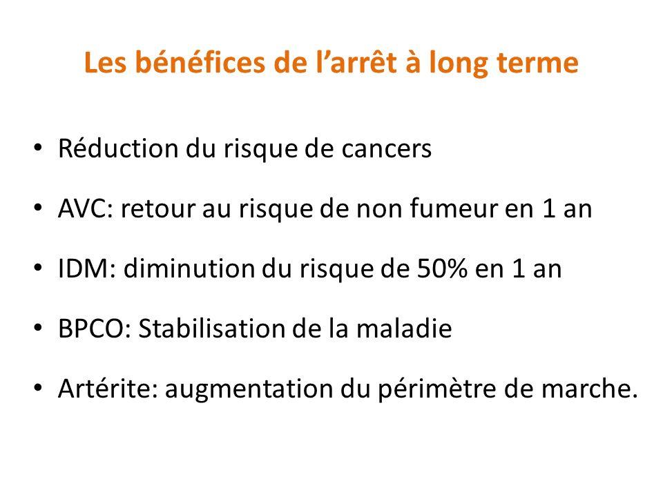 Les bénéfices de larrêt à long terme Réduction du risque de cancers AVC: retour au risque de non fumeur en 1 an IDM: diminution du risque de 50% en 1 an BPCO: Stabilisation de la maladie Artérite: augmentation du périmètre de marche.