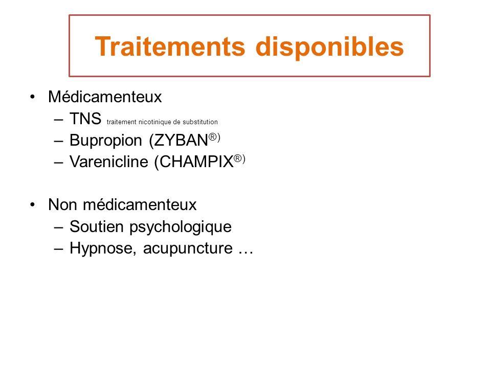 Traitements disponibles Médicamenteux –TNS traitement nicotinique de substitution –Bupropion (ZYBAN ®) –Varenicline (CHAMPIX ®) Non médicamenteux –Soutien psychologique –Hypnose, acupuncture …