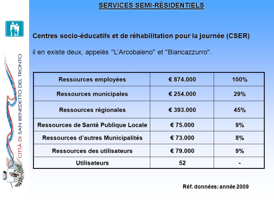 SERVICES SEMI-RÉSIDENTIELS Centres socio-éducatifs et de réhabilitation pour la journée (CSER) il en existe deux, appelés
