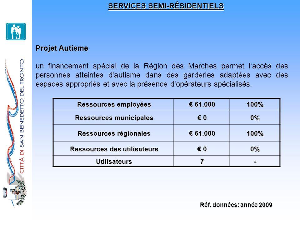SERVICES SEMI-RÉSIDENTIELS Projet Autisme un financement spécial de la Région des Marches permet laccès des personnes atteintes d'autisme dans des gar