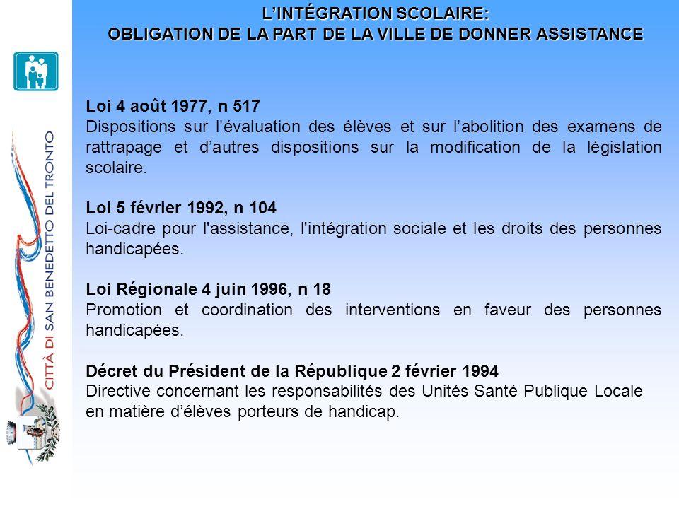 LINTÉGRATION SCOLAIRE: OBLIGATION DE LA PART DE LA VILLE DE DONNER ASSISTANCE Loi 4 août 1977, n 517 Dispositions sur lévaluation des élèves et sur la