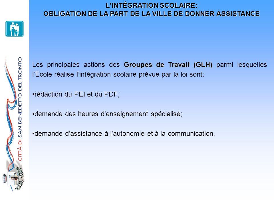 LINTÉGRATION SCOLAIRE: OBLIGATION DE LA PART DE LA VILLE DE DONNER ASSISTANCE Groupes de Travail(GLH) Les principales actions des Groupes de Travail (