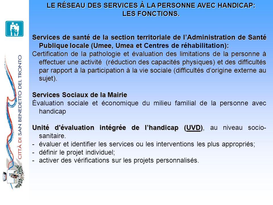 LE RÉSEAU DES SERVICES À LA PERSONNE AVEC HANDICAP: LES FONCTIONS. Services de santé de la section territoriale de lAdministration de Santé Publique l