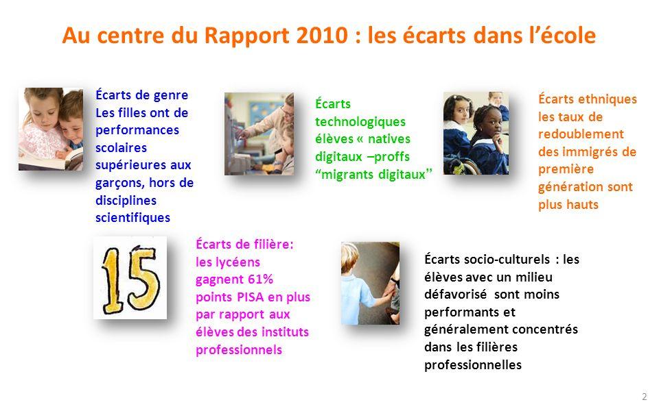 Au centre du Rapport 2010 : les écarts dans lécole Écarts technologiques élèves « natives digitaux –proffs migrants digitaux Écarts de genre Les fille