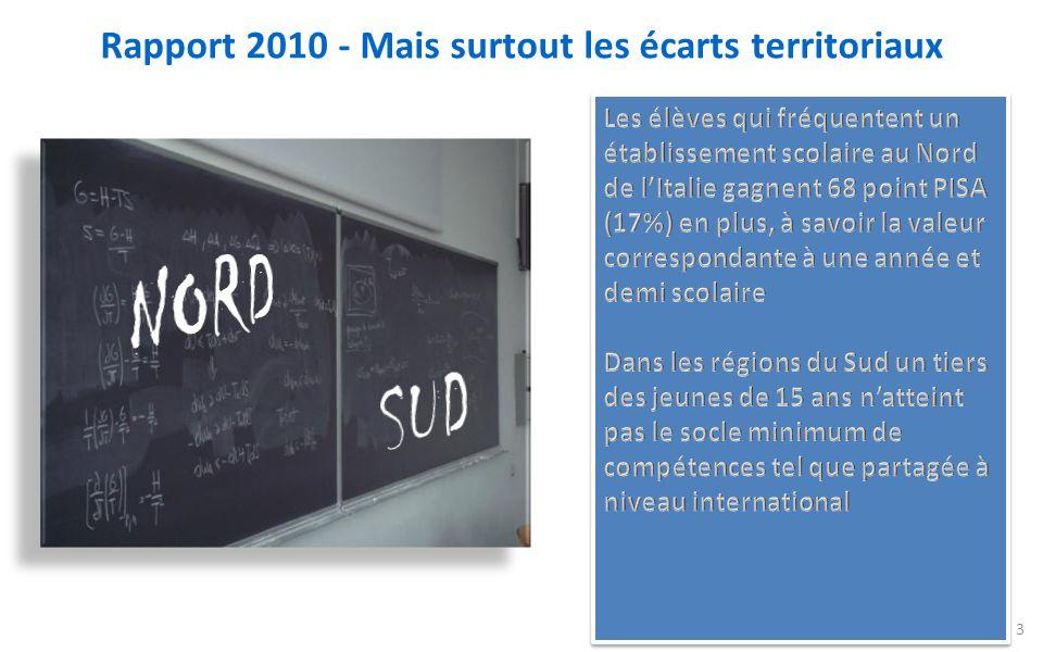 Écarts territoriaux Écarts de filière Ecarts territoriaux Quest ce quil ya derrière les résultats PISA en science.