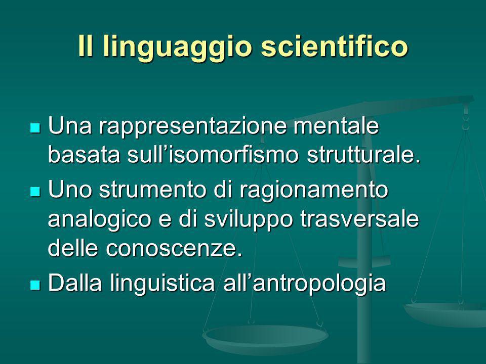 Il linguaggio scientifico Una rappresentazione mentale basata sullisomorfismo strutturale.