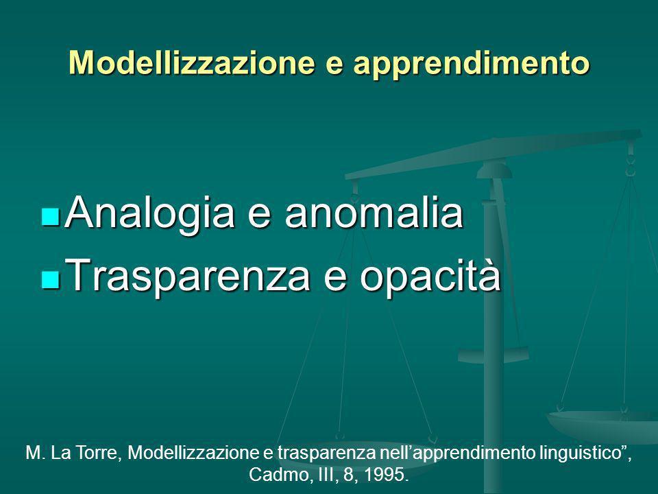 Modellizzazione e apprendimento Analogia e anomalia Analogia e anomalia Trasparenza e opacità Trasparenza e opacità M.