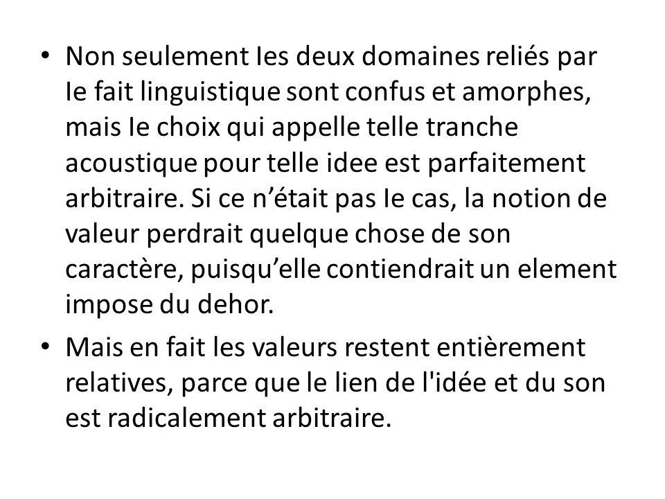 Non seulement Ies deux domaines reliés par Ie fait linguistique sont confus et amorphes, mais Ie choix qui appelle telle tranche acoustique pour telle