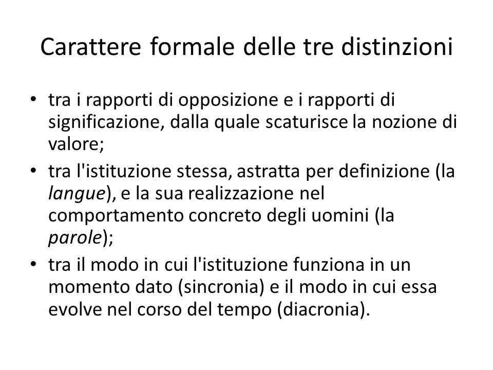 Carattere formale delle tre distinzioni tra i rapporti di opposizione e i rapporti di significazione, dalla quale scaturisce la nozione di valore; tra