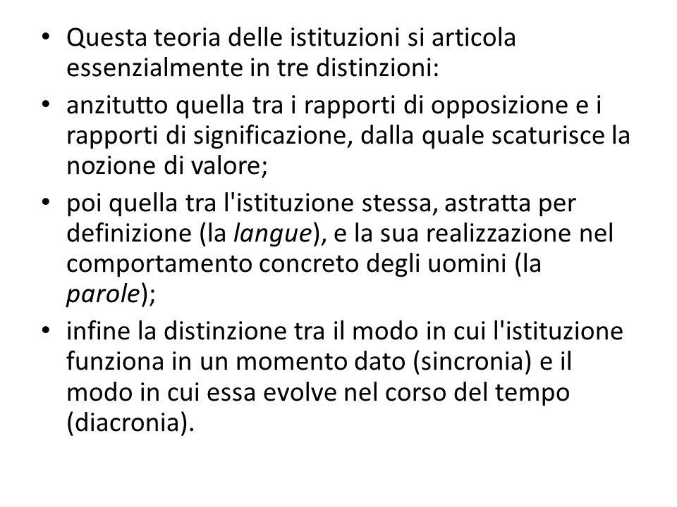 Questa teoria delle istituzioni si articola essenzialmente in tre distinzioni: anzitutto quella tra i rapporti di opposizione e i rapporti di signific