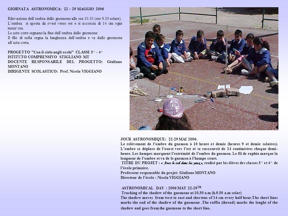 GIORNATA ASTRONOMICA: 22 – 29 MAGGIO 2006 Rilevazione dellombra dello gnomone alle ore 10.30 (ore 9.30 solare). Lombra si sposta da ovest verso est e