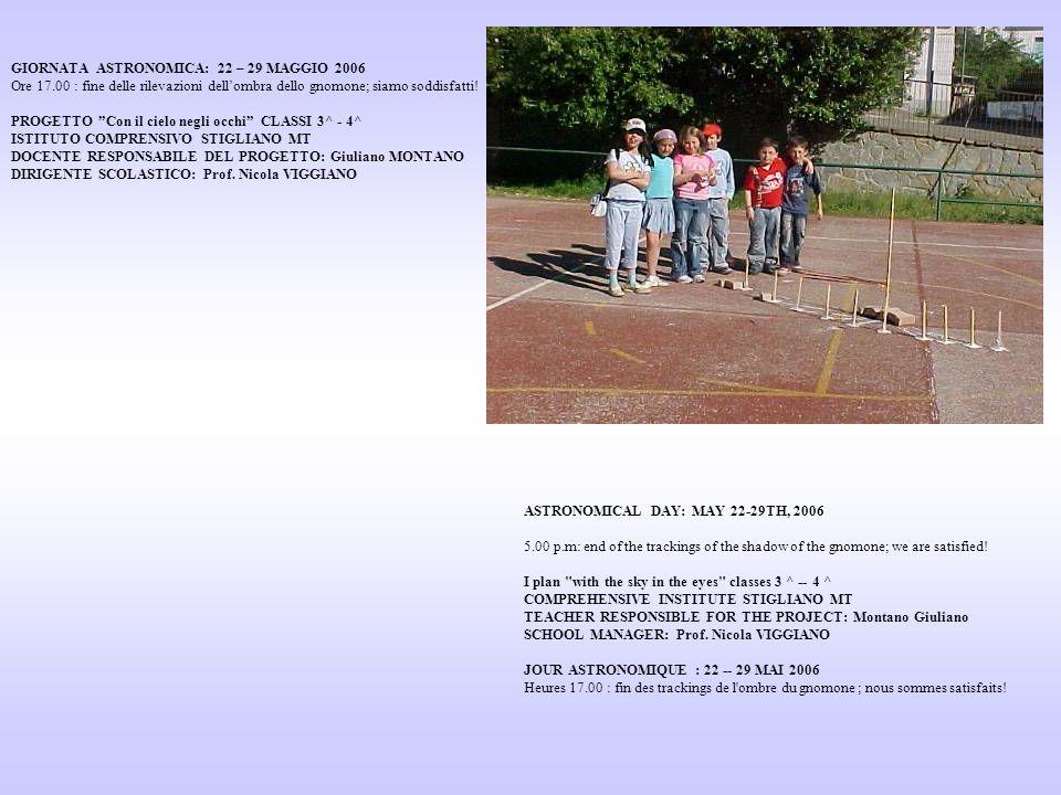 GIORNATA ASTRONOMICA: 22 – 29 MAGGIO 2006 Ore 17.00 : fine delle rilevazioni dellombra dello gnomone; siamo soddisfatti! PROGETTO Con il cielo negli o