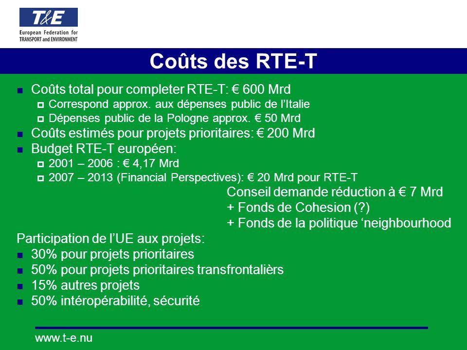www.t-e.nu Coûts des RTE-T Coûts total pour completer RTE-T: 600 Mrd Correspond approx.