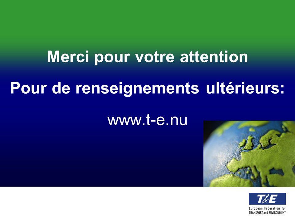 Merci pour votre attention Pour de renseignements ultérieurs: www.t-e.nu