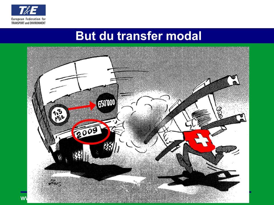 www.t-e.nu But du transfer modal