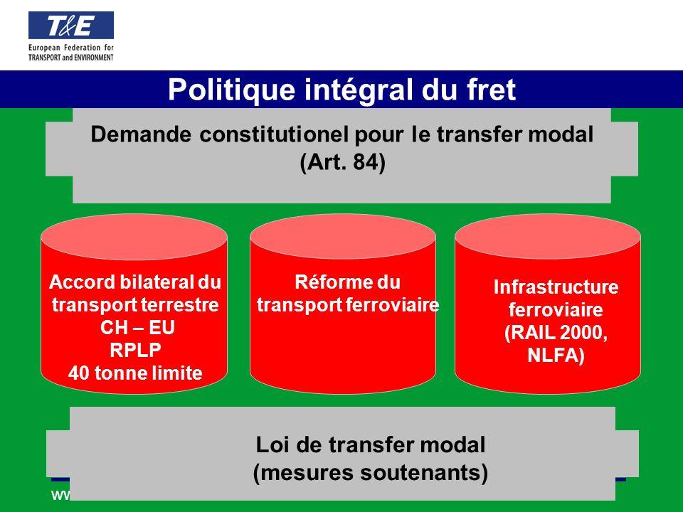 www.t-e.nu Demande constitutionel pour le transfer modal (Art.