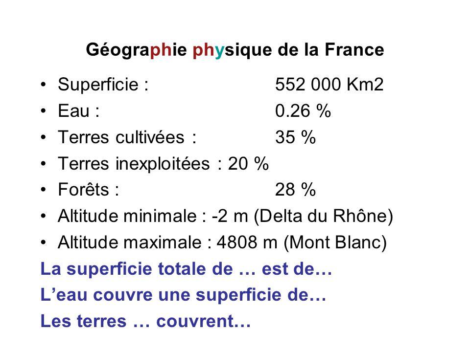 Géographie physique de la France Superficie : 552 000 Km2 Eau : 0.26 % Terres cultivées : 35 % Terres inexploitées : 20 % Forêts : 28 % Altitude minim