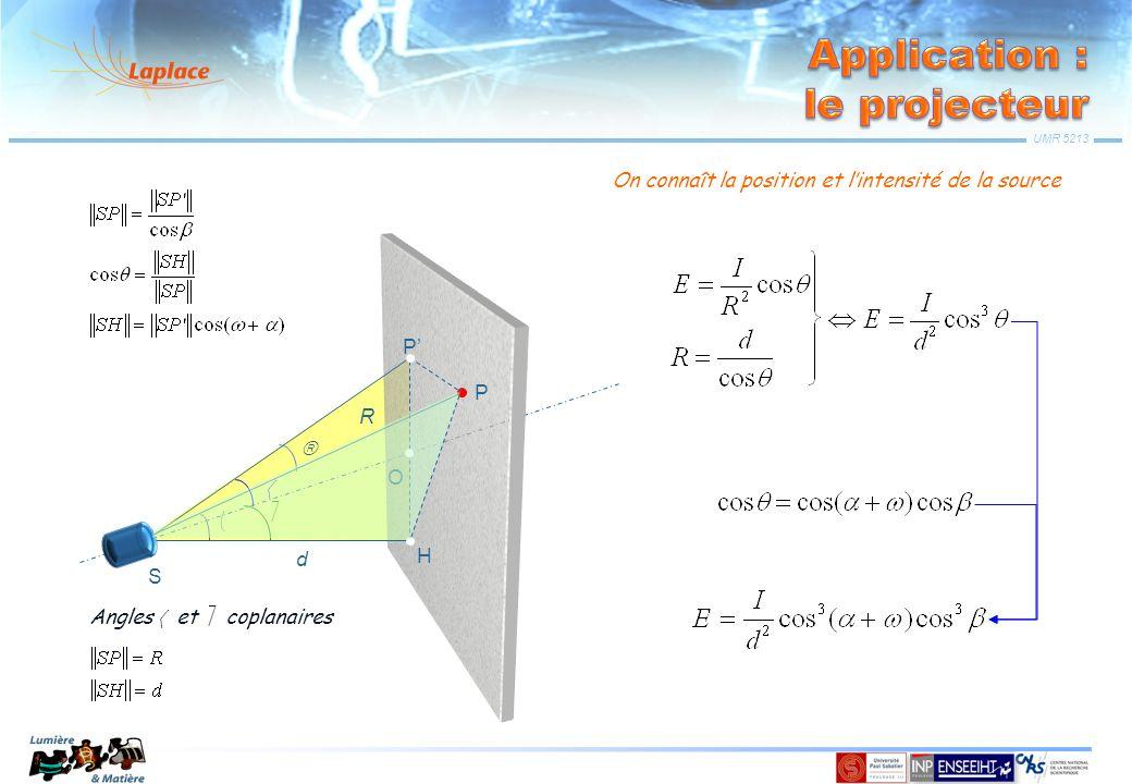 UMR 5213 S H P P O d R On connaît la position et lintensité de la source Angles et coplanaires
