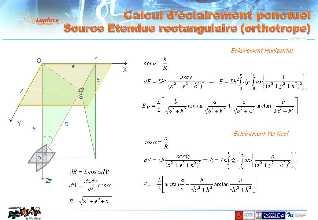 UMR 5213 Z X Y R h S x y O b a P Eclairement Horizontal Eclairement Vertical
