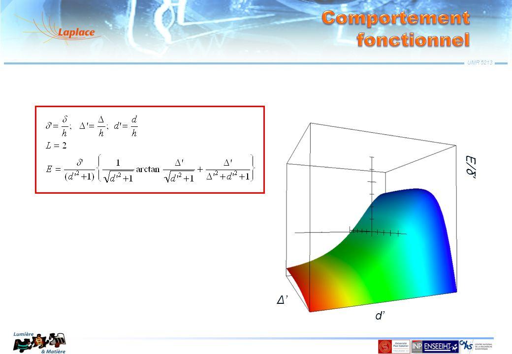 UMR 5213 d Δ=1 E/δ Δ =1 E/δ