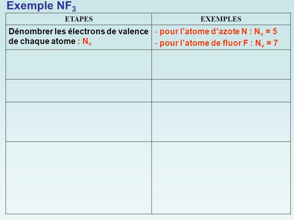 ETAPESEXEMPLES Dénombrer les électrons de valence de chaque atome : N v - pour l'atome d'azote N : N v = 5 - pour l'atome de fluor F : N v = 7 Exemple NF 3