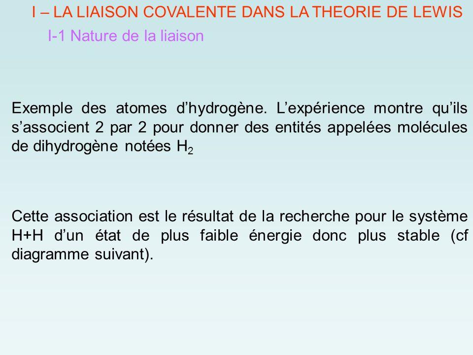 I – LA LIAISON COVALENTE DANS LA THEORIE DE LEWIS I-1 Nature de la liaison Exemple des atomes d'hydrogène.