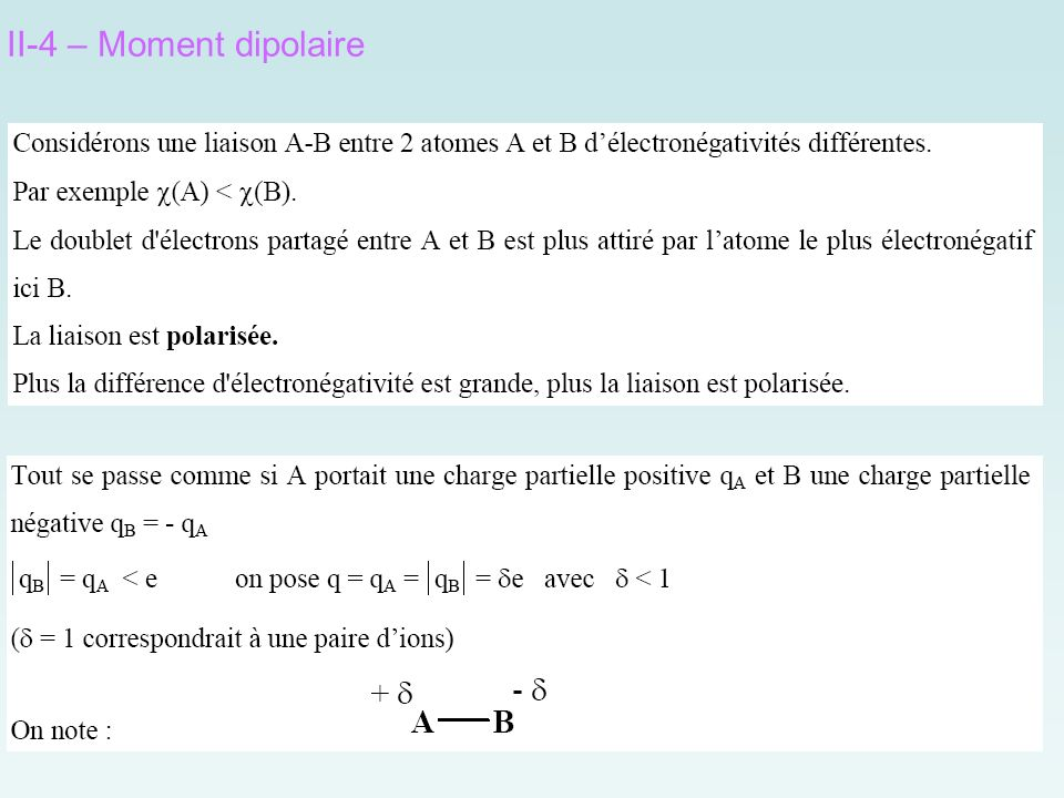 II-4 – Moment dipolaire