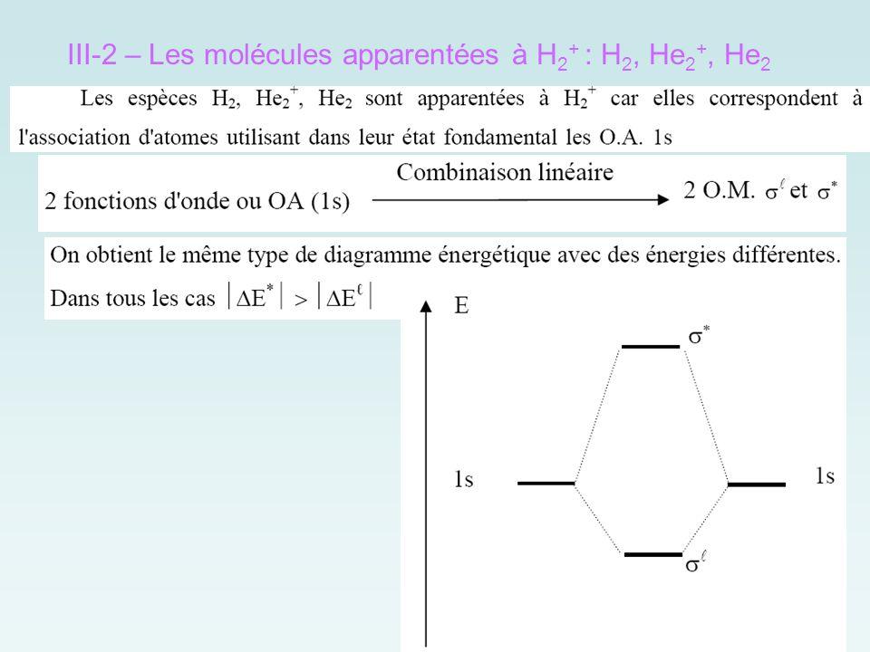 III-2 – Les molécules apparentées à H 2 + : H 2, He 2 +, He 2