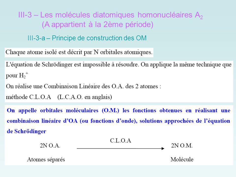 III-3 – Les molécules diatomiques homonucléaires A 2 (A appartient à la 2ème période) III-3-a – Principe de construction des OM