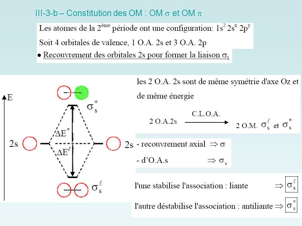 III-3-b – Constitution des OM : OM  et OM 
