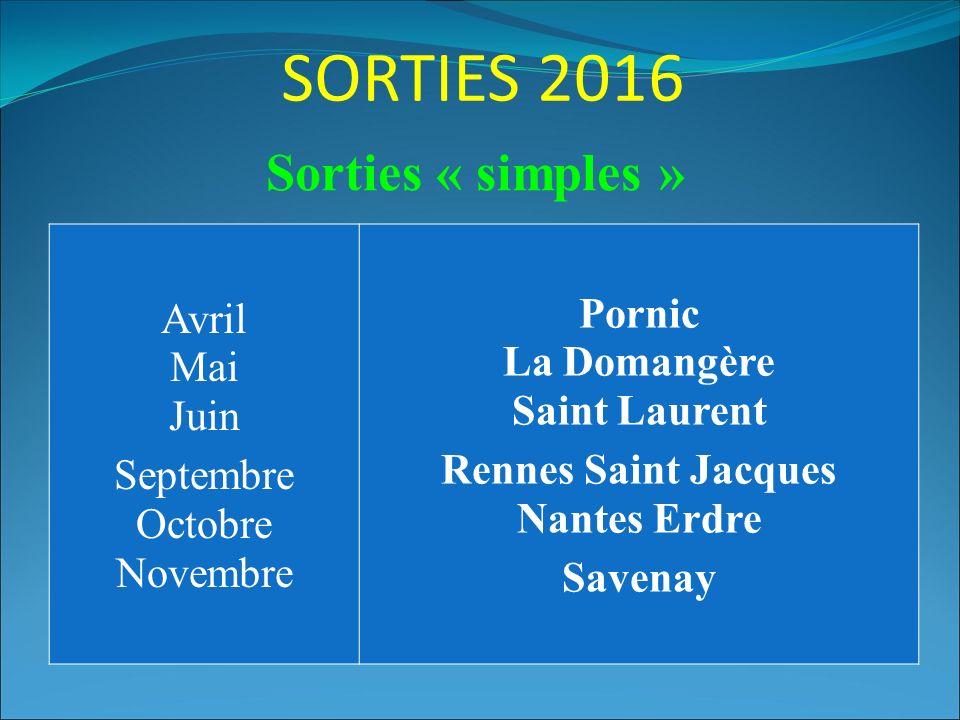 SORTIES 2016 Avril Mai Juin Septembre Octobre Novembre Pornic La Domangère Saint Laurent Rennes Saint Jacques Nantes Erdre Savenay Sorties « simples »
